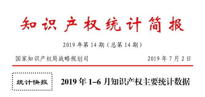 2019年上半年1-6月【专利、商标、地理标志】等统计数据