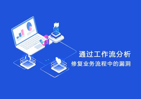 业务流程自动化