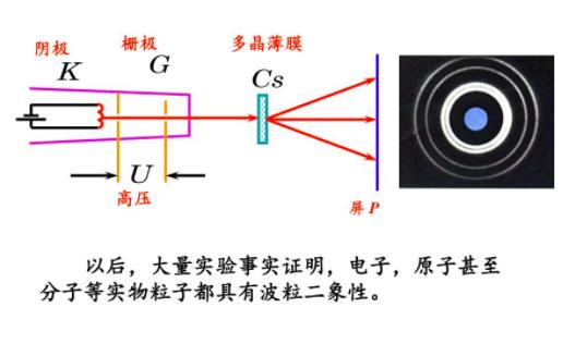 进动电子衍射